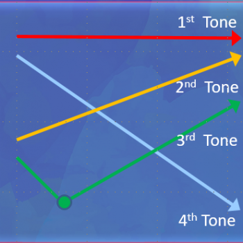 img-pag-01.02.01-key-concepts-03-phonetic-guide-tones